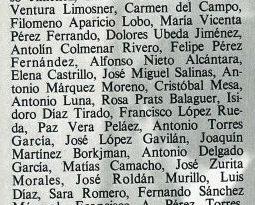 La lista negra del 23-F en Córdoba