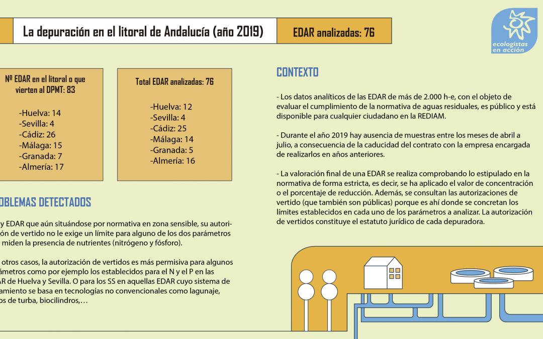 Ecologistas en Acción analiza la situación de saneamiento y la depuración de las aguas residuales del litoral español